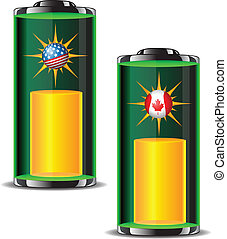 The energy of the battery