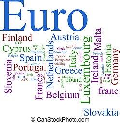 The EURO - Word Cloud based around the Common European ...