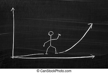 The exponential growth chart with walking pegman