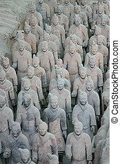 The famous Terracotta warriors in Xian - China