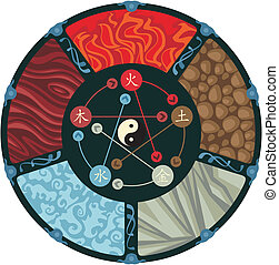 The Five Elements - Decorative illustration of the five ...