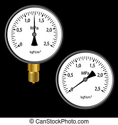 The gas manometer