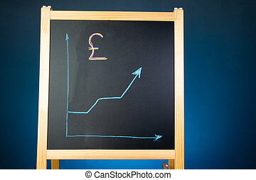 The growth chart of the pound is drawn on a black board. The financial market for foreign currency.