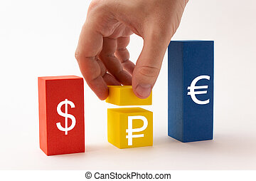 The growth rate of the ruble against the dollar and the euro, exchange rate