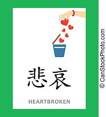 the hieroglyph HEARTBROKEN