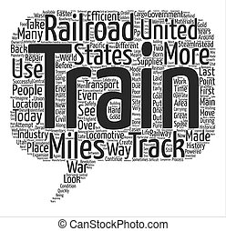 The History of Trains Word Cloud Concept Text Background