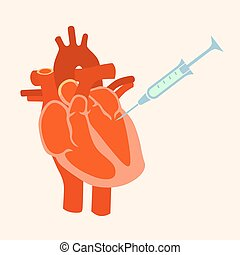 The human heart with a syringe. Flat design style...
