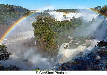 The Iguazu falls in South America