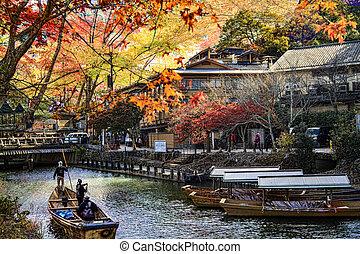 imageing of fall seasnon in Arashiyama, Japan
