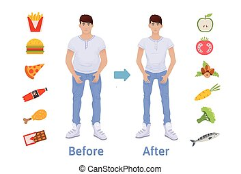 The influence of diet on the weight of the person. Man before and after diet and fitness. Weight loss concept. Fat and thin man. Healthy and unhealthy food. Vector illustration, isolated.
