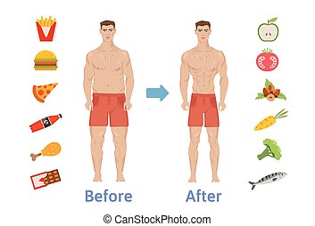 The influence of diet on the weight of the person. Man before and after diet, fitness and bodybuilding. Weight loss concept. Healthy and unhealthy food. Vector illustration, isolated.