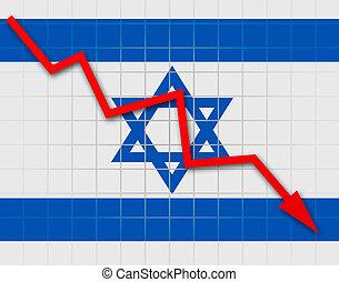 The Israeli flag and arrow graph going down