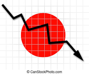 The Japan flag and arrow graph going down