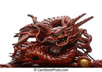 The Japanese dragon