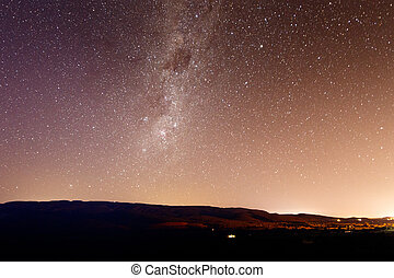 The Landscape of The Milky Way