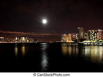 The Lower-Manhattan Skyline - The Lower Manhattan Skyline ...