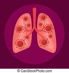 The Lungs And The Coronavirus Virus