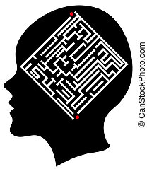The maze in the mind