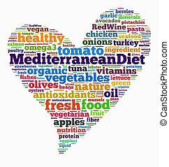 The Mediterranean diet (recognized by UNESCO as an Intangible Cultural Heritage) is a nutritional recommendation inspired by the traditional cuisine of Portugal, Spain, southern Italy, southern France and Greece. The Mediterranean diet reduces the risk of cancer and cardiovascular diseases as well ...