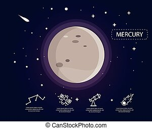The mercury infographic in universe concept.