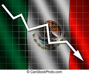 The Mexican flag and arrow graph going down
