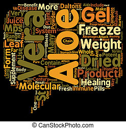 The Most Potent Form of Aloe Vera text background wordcloud concept
