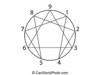 The nine Enneagram icon, sacred geometry, vector illustration isolated on white background