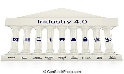 The nine pillars of Industry 4.0 3D illustration