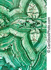 The pattern of malachite, background