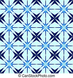 The pattern of the polar star.