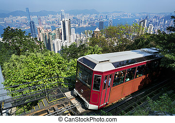 `Peak Tram` in Hong Kong