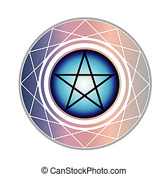 The Pentagram is a star with 5 points encased in a circle....