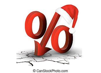 The percentage discounts or low pri