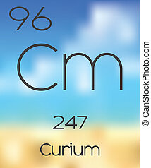 Periodic Table of the Elements Curium - The Periodic Table ...