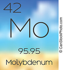 Periodic Table of the Elements Molybdenum - The Periodic...