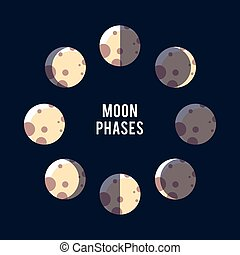 the phases of the moon light background