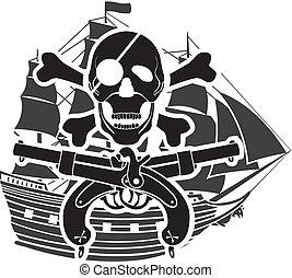 The piracy ship, skull