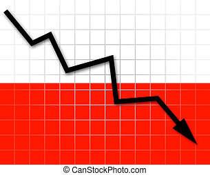 The Polish flag and arrow graph going down