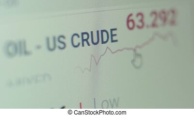 The price of crude oil on the world exchange online. The rise and fall of the price of US crude oil. Financial data in the form of digital prices on a laptop monitor display.