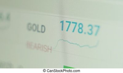 The price of gold on the world exchange online. The rise and fall of the price of gold. Financial data in the form of digital prices on a laptop monitor display.