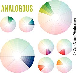 The Psychology of Colors Diagram -