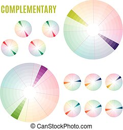 The Psychology of Colors Diagram - Wheel - Basic Colors Meaning. Complementary set