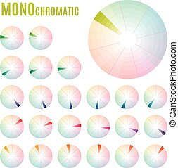 The Psychology of Colors Diagram - Wheel - Basic Colors Meaning. Monochromatic set