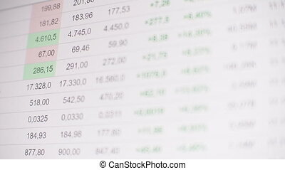 The rise and fall of stock prices. Economic growth and recovery from the economic crisis