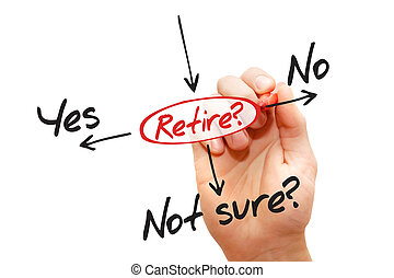 The risk to take the retirement