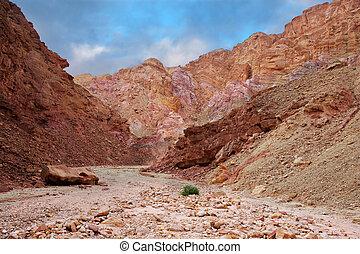 "The road to ""Pillars of Amram"""