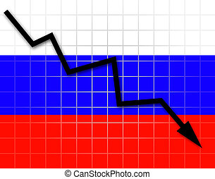 The Russian flag and arrow graph going down