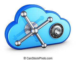 the safe cloud