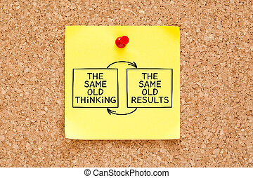The Same Old Thinking The Same Old Results Sticky Note