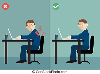 The sample of the guy sitting in wrong and right ways, office syndrome